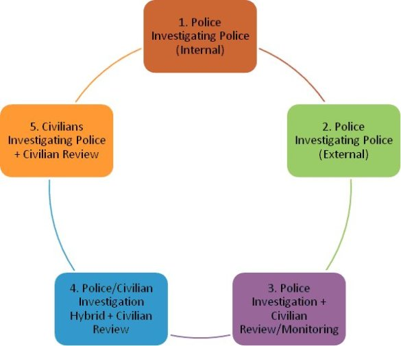 police typologies Definition of typologies of criminal behavior – our online dictionary has typologies of criminal behavior information from encyclopedia of crime and justice dictionary.