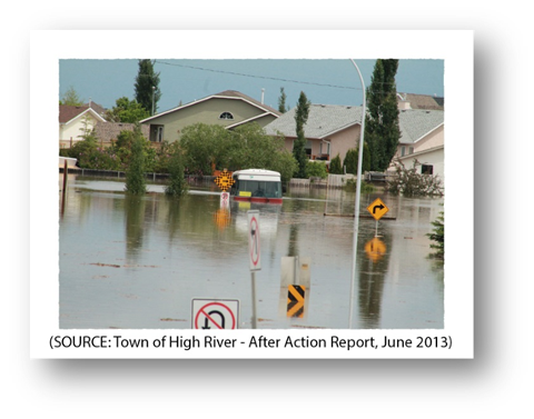 Photo of flooded street, with a vehicle and street signs underwater.